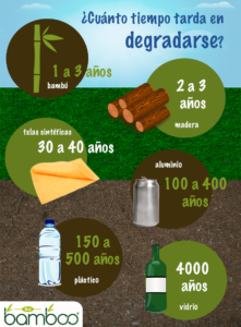 infografía Degradación de materiales